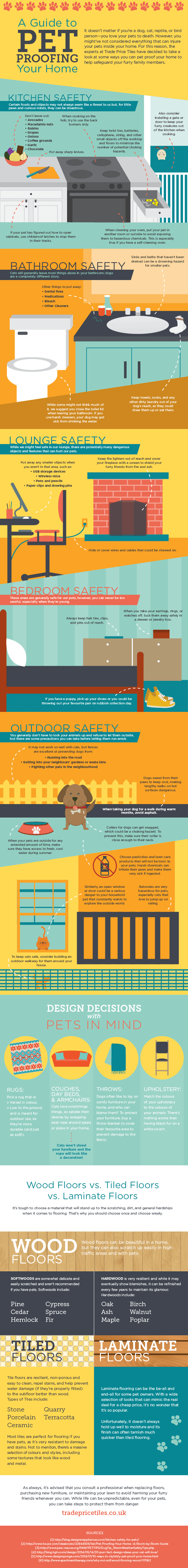 puppy proof infographic