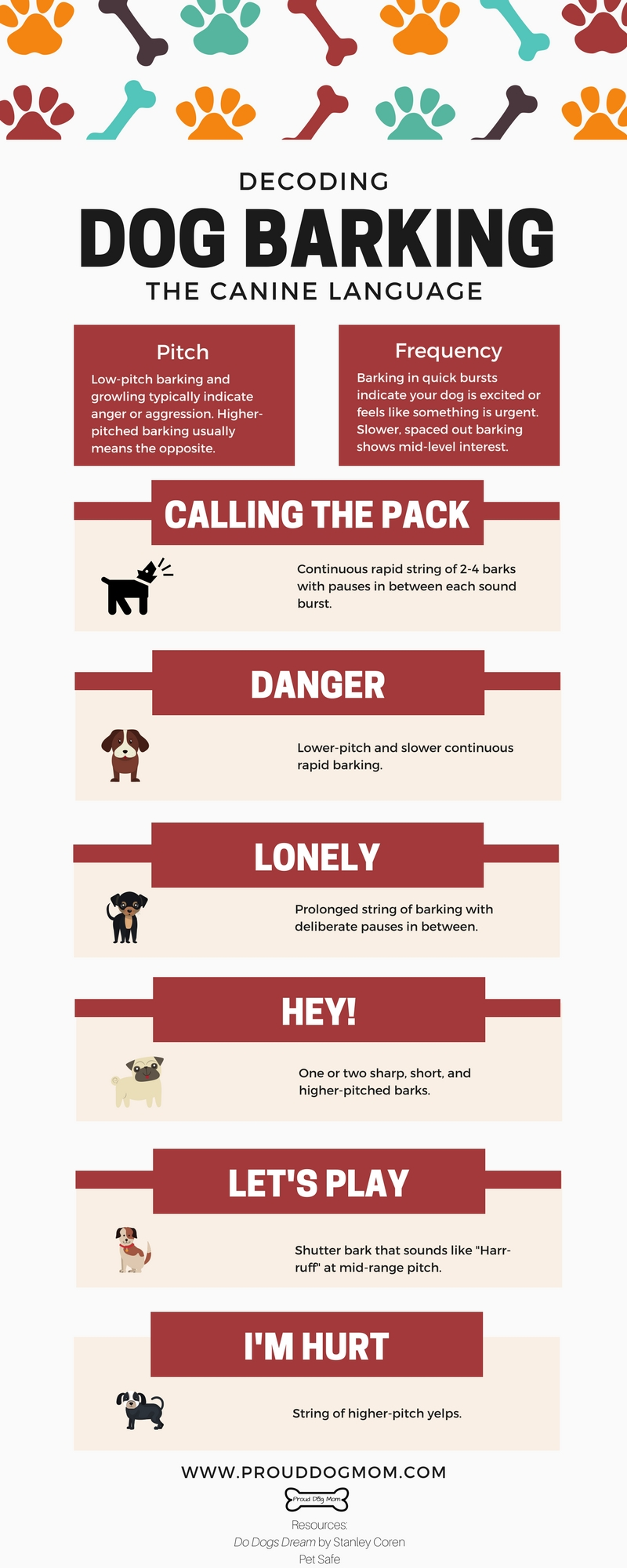 "Let's be honest -- a yapping dog can be embarrassing and irritating in certain situations. Rather than yelling at your dog to ""STOP,"" it's important to figure out why dogs bark. Read on for the history of barking and a quick reference guide to decode the canine language."